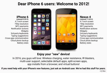 Den nye iPhone6 er ude – velkommen til2012