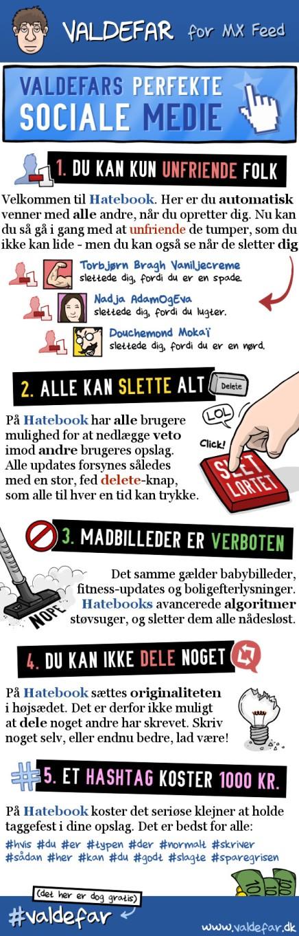 Valdefar: Velkommen tilHatebook