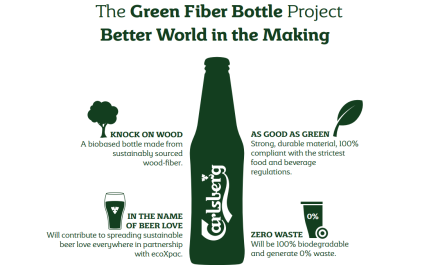 Carlsberg vil udvikle verdens første nedbrydeligeflaske