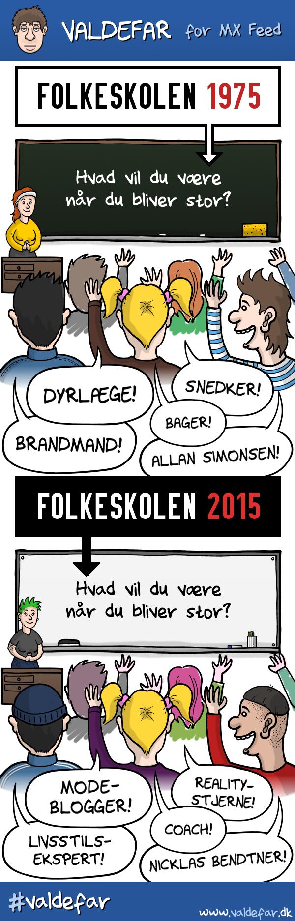 comic_boernedroemme300115
