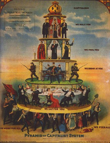 Amerikansk fagforeningsplakat fra1911