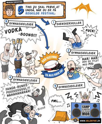 5 ting du skal prøve at undgå når du er på RoskildeFestival