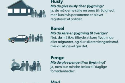 Lift til flygtninge kan kostefængselsstraf