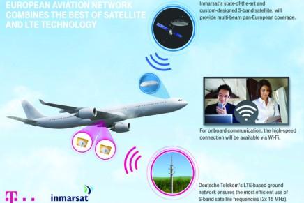 Deutsche Telekom og Lufthansa går sammen om kombineret LTE og satellitnetværk