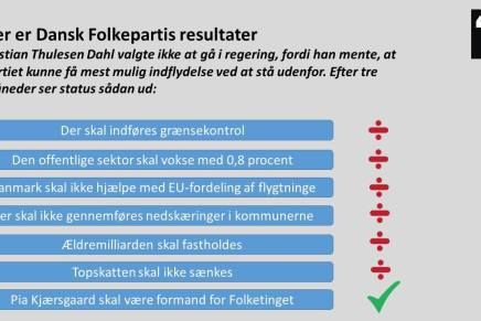Her er Dansk Folkepartisresultater