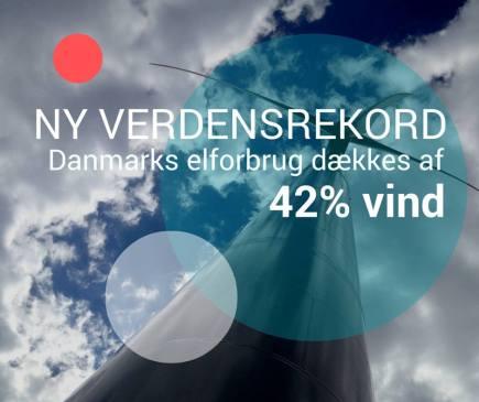 Danmark sætter verdensrekord ivindstrøm