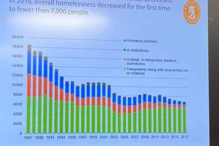 Alternativet vil udrydde hjemløshed efter finskmodel